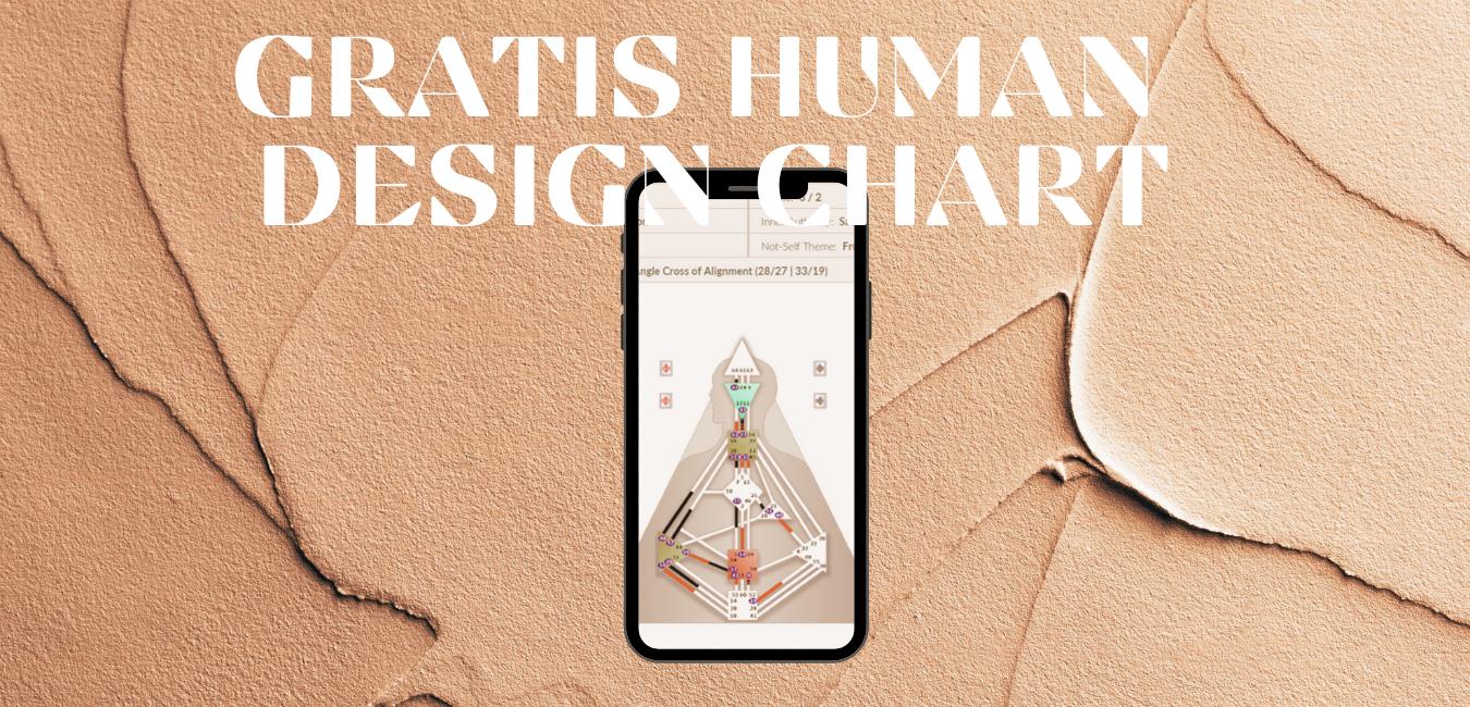 Banner Human Design Chart